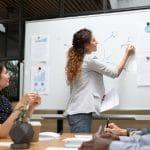 Quels sont les avantages d'un tableau blanc en entreprise ?
